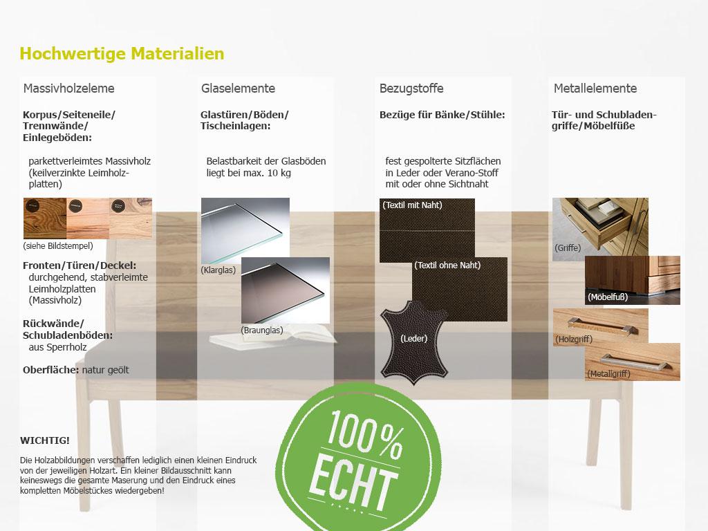 Tabelle Übersicht Materialien